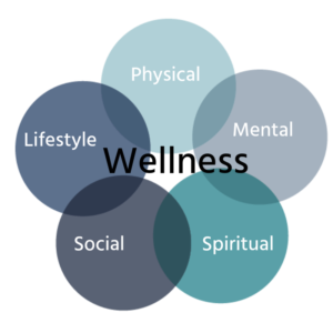 Wellness Dimensions_ NaturalContents